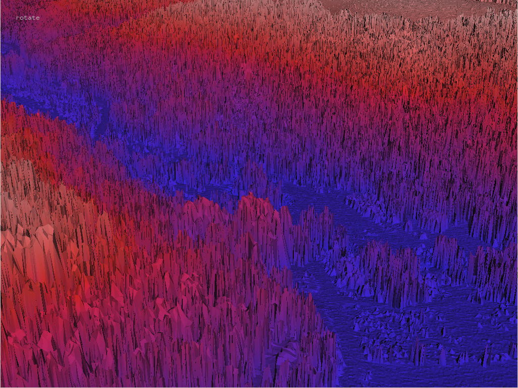 "clean the vegetation ""noisy"" data in point clouds - Laser"
