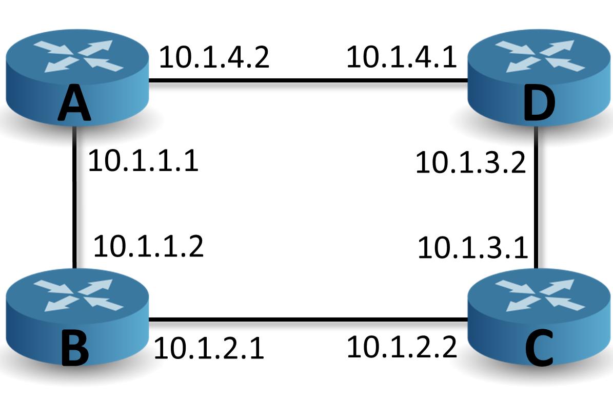 OSPF - GENI Education